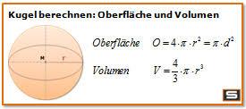 kugeloberfl che berechnen kreis oberfläche 60 images kreis oberfläche bnbnews co kreis