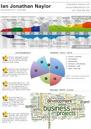 Make Resume Online by Marvellous Resume Infographic 81 With Additional How To Make A