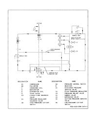 figure 4 1 refrigerant system flow diagram