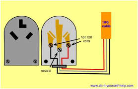 220 plug hook diagram using 4 wires fixya