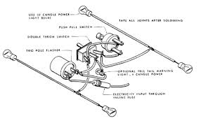 model t ford forum turn signal trouble