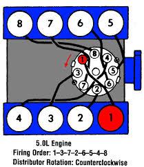 1995 ford mustang radio wiring diagram car autos gallery