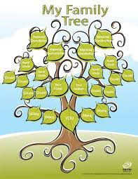 family tree photo passionative co