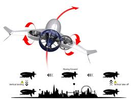 teofilo net the sky u0027s the limit for medical delivery drones