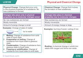 learnhive cbse grade 7 science physical and chemical changes
