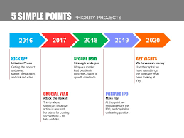 yearly powerpoint timeline format