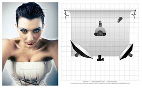 3 point lighting setup 6 easy portrait photography lighting diagrams portrait studio lighting