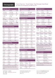 Beginner French Worksheets French Grammar Future Simple Past Participle Cheat Sheet By