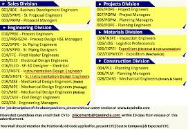 Resume Format Pdf For Eee Engineering Freshers by Power Plant Instrumentation U0026 Control
