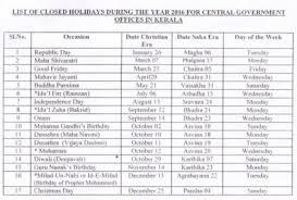 all india savings bank employees union kerala circle
