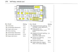 fuse box in astra van wiring diagram simonand