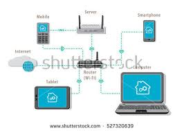 Home Server Network Design Local Area Network Stock Images Royalty Free Images U0026 Vectors