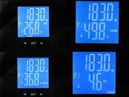 Eatsmart Digital Bathroom Scale by Eatsmart Precision Getfit Digital Body Fat Scale Review U0026 Giveaway