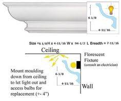 Ceiling Light Crown Molding by Crown Molding With Led Up Lighting Family Room Pinterest