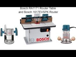 bosch router table lowes bosch router table lowes modern coffee tables and accent tables