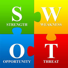 elements of a swot analysis what are they and templates