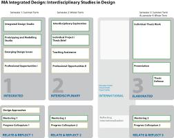 design studium k ln integrated design master s program study concept and program