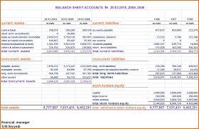 6 example of balance sheet authorizationletters org