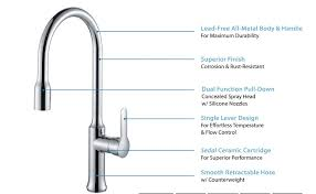 Kitchen Faucet Brushed Nickel Allora A 715 Bn Kitchen Faucet Single Hole Single Handle Pull