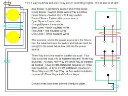 wiring diagram for multiple light fixtures make it with pallets