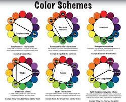 9 best creative color schemes images on pinterest colors color