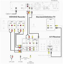 coaxial wall plate wiring diagram diagrams and cable tv ansis me