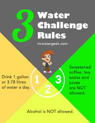 Challenge With Water The The 30 Day Water Challenge For Weight Loss