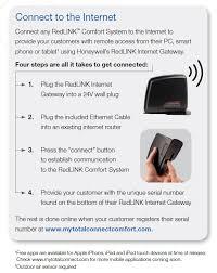 Total Connect Comfort Honeywell Metropac Hvac Master Distributor Stocking Honeywell Wireless