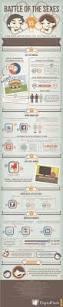 Best Resume Website Reddit by Best 25 Social Web Ideas On Pinterest Social Media Template