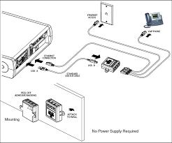 011236 3 port gigabit ethernet switch cyberdata corporation