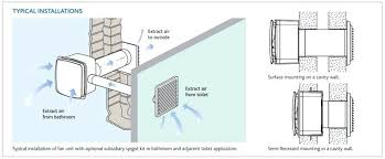 how much to install a fan how much to install extractor fan in bathroom large size of exhaust