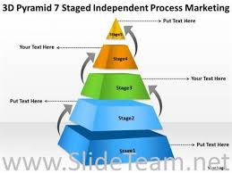 7 stages process marketing plan ppt slides powerpoint diagram