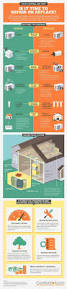 the 25 best heat and air units ideas on pinterest heating and