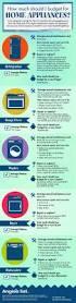 net zero the secret of building super energy efficient how much