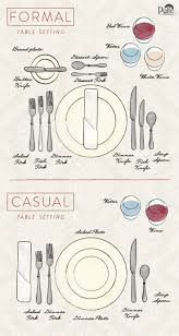how to set a table with silverware outstanding how to set table silverware ideas best image engine