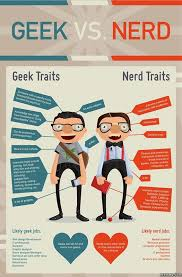 Geek Meme - geek vs nerd geeky likings pinterest