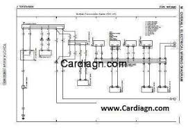 toyota rav4 electrical wiring diagram pdf pdf free downloading