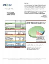 Total Compensation Statement Template by Human Resource Management Hr Payroll Staffing