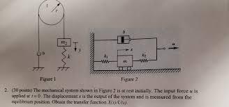 mechanical engineering archive november 11 2016 chegg com