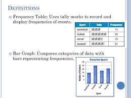 frequency table in r 0 13 r epresenting d ata objective 1 represent sets of data using