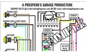 prospero u0027s garage