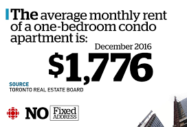 Average Rent Cost by What Toronto U0027s Average Monthly Rent Of 1 800 Gets You In Cities