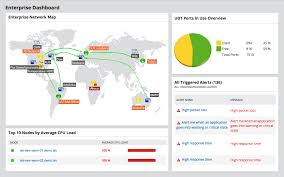 ip address map device tracker device tracking software solarwinds