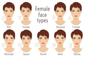 triangle and rectangular face hairstyle female 9 face shapes and best hairstyles for each