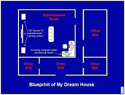my dream house plans where can i get a blueprint of my house blueprint of my dream house