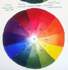 analogou color scheme warm color watercolor journal paint color
