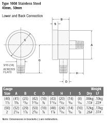 ashcroft 1008s stainless steel case gauge 40 1008s 01b 100