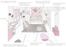 toise chambre bébé amazing deco chambre bebe gris 16 toise en bois personnalis233e