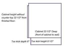 Glamorous 90 Kitchen Cabinets Height Design Ideas Of Kitchen