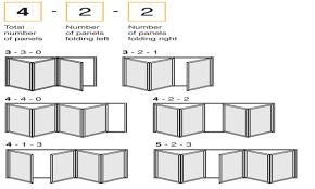 Bifold Closet Door Sizes Bifold Closet Door Height